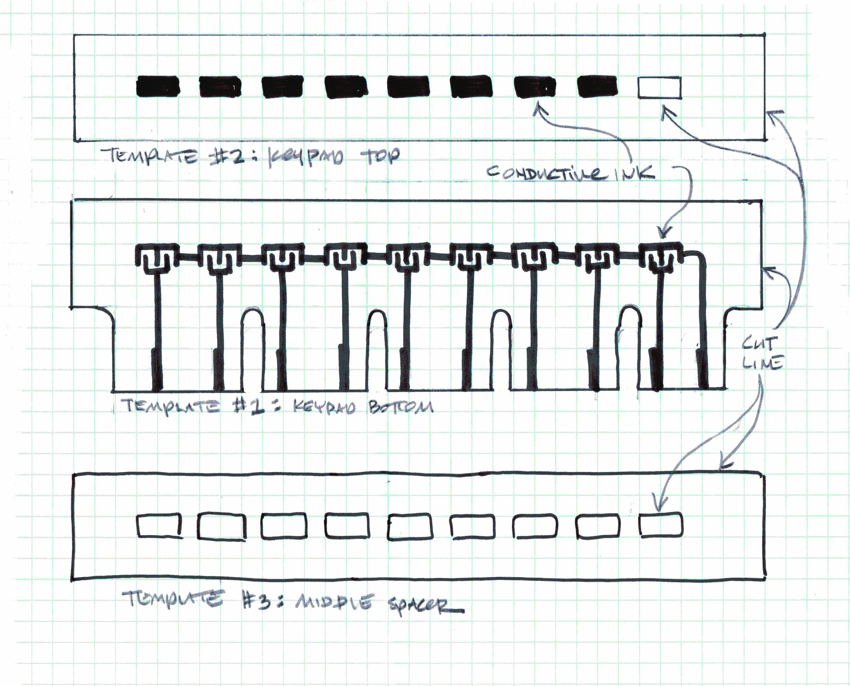 membrane keypad templates keyboard wiring diagram gandul 45 77 79 119  at crackthecode.co