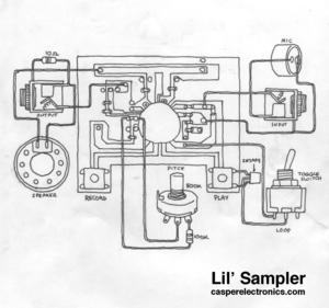 lil'sampler.jpg