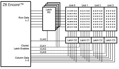 5X7 Led Matrix With Z8 Encore