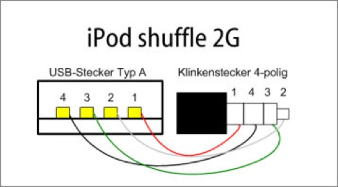 homemade usb cable for the new ipod shuffle  make