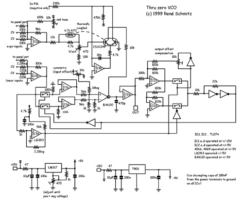 DIY Synth pages
