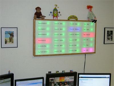 In-Office