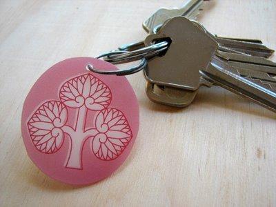 With Keys