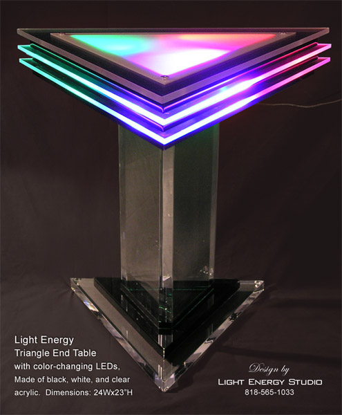 light_energy_triangle_table1.jpg