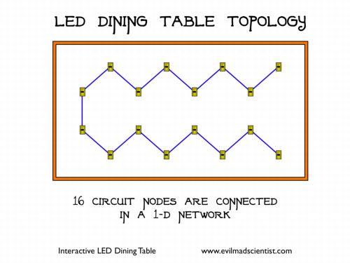 LEDiningTable062408_2.jpg