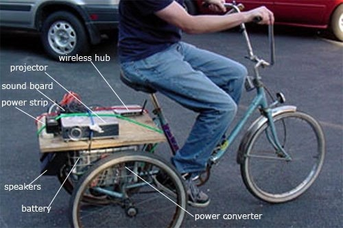 provfluxbike.png