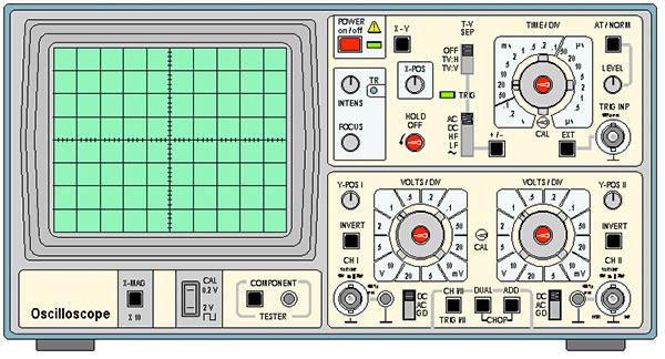Oscilloscopegraphic