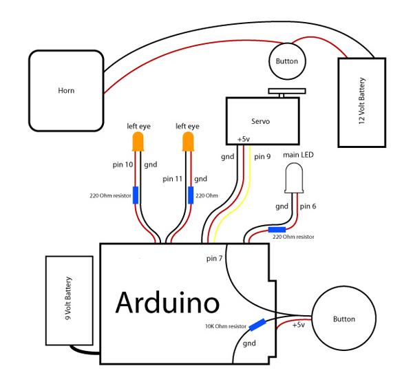 pumpkindiagram.jpg