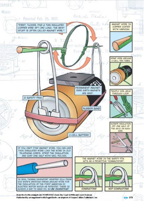 Homopolar motor make for Homopolar motor science project