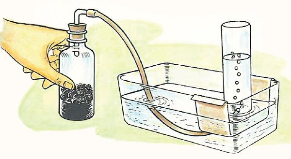 image from golden book of chemistry experiments page 28.jpg