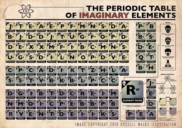 periodicfinal.jpg