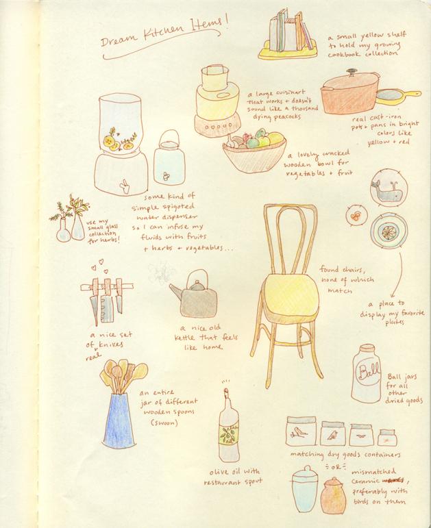 designersnotebook_kitchen_sketch.jpg