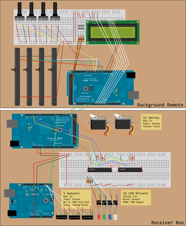 digital wall_diagram-v0.1.png