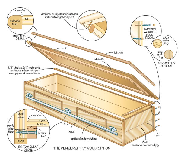 DIY coffin-making Make: