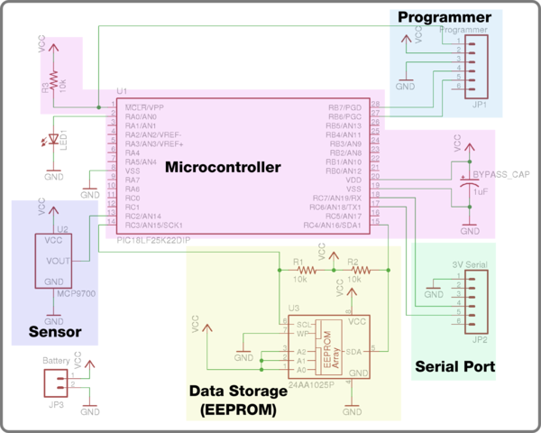 data_logger_schematic_annotated.png