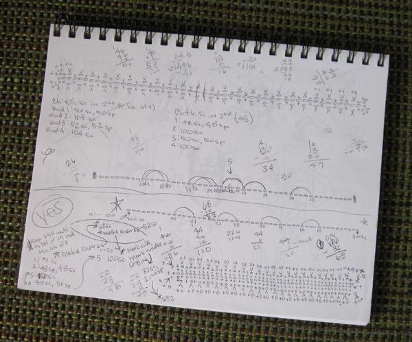 Crochet Pattern Writer : How-To: Write a Crochet Pattern Make: