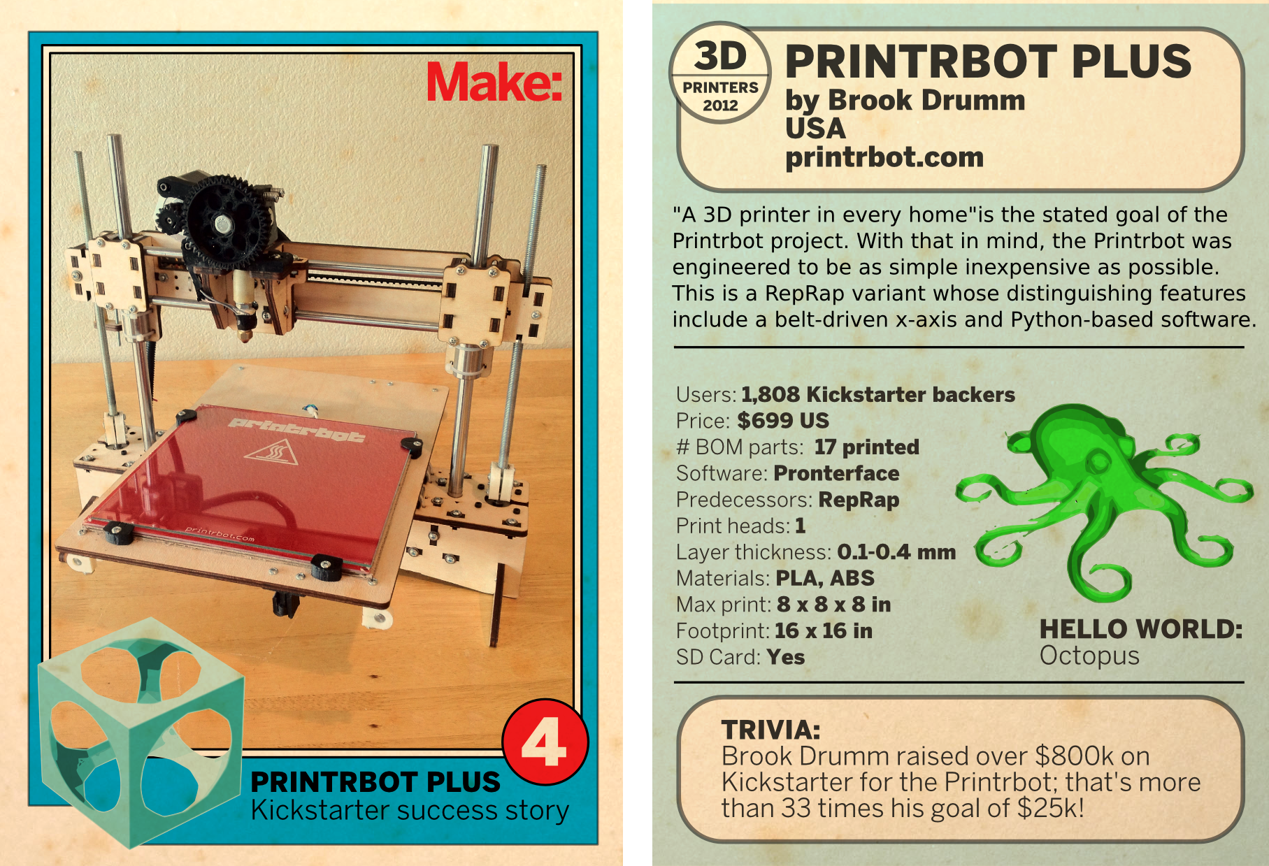 Printrbot trading card