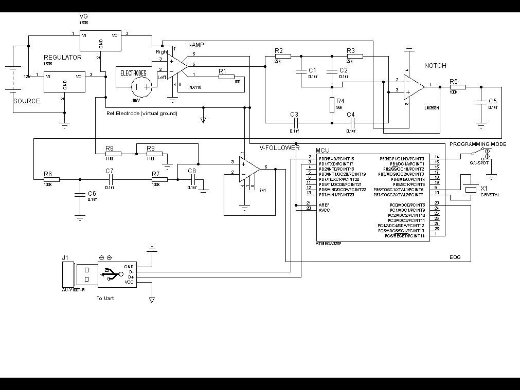 eyeboard electrooculography  eog  system