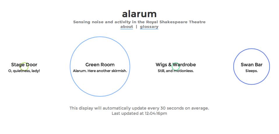Alarum interface