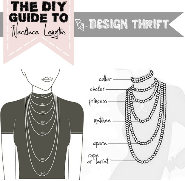 designthrift_guide_to_necklace_lengths