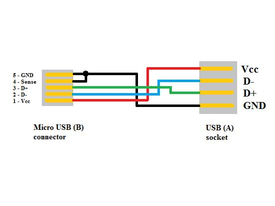 micro-usb-charger-wire-diagram - wiring diagram, Wiring diagram