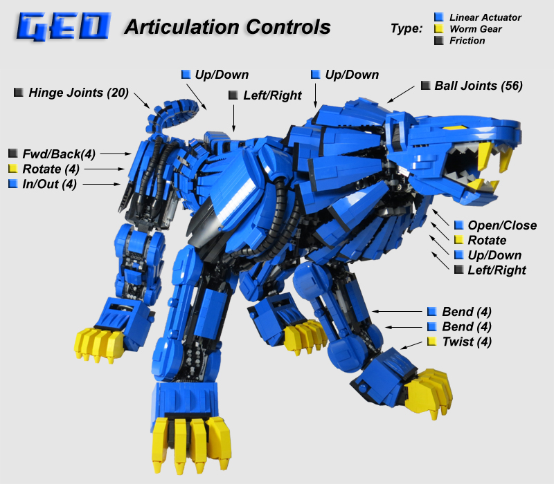 Articulation brings a model to life, or the robotic equivalent of life.