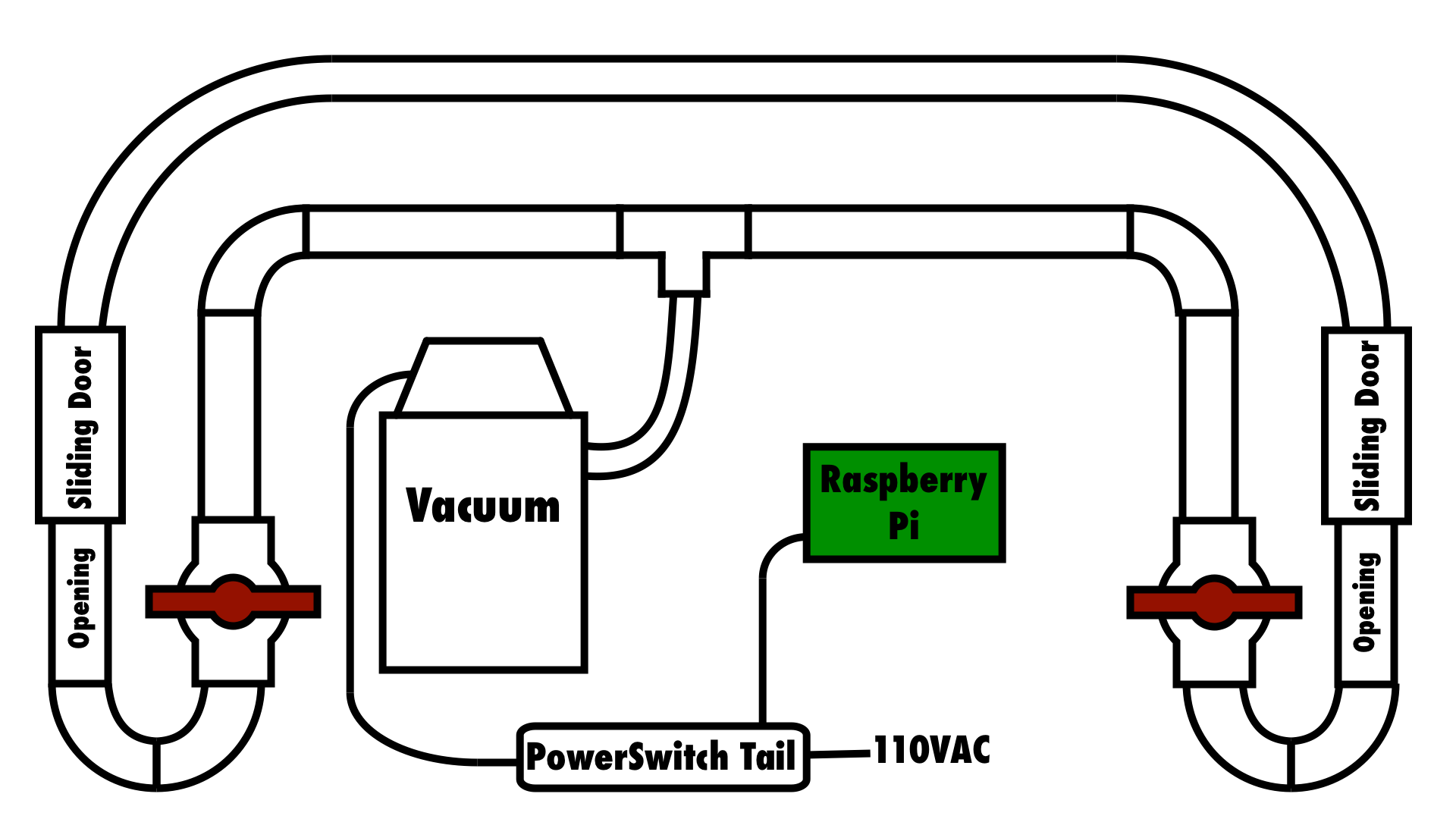 Pneumatic Transport System Diagram