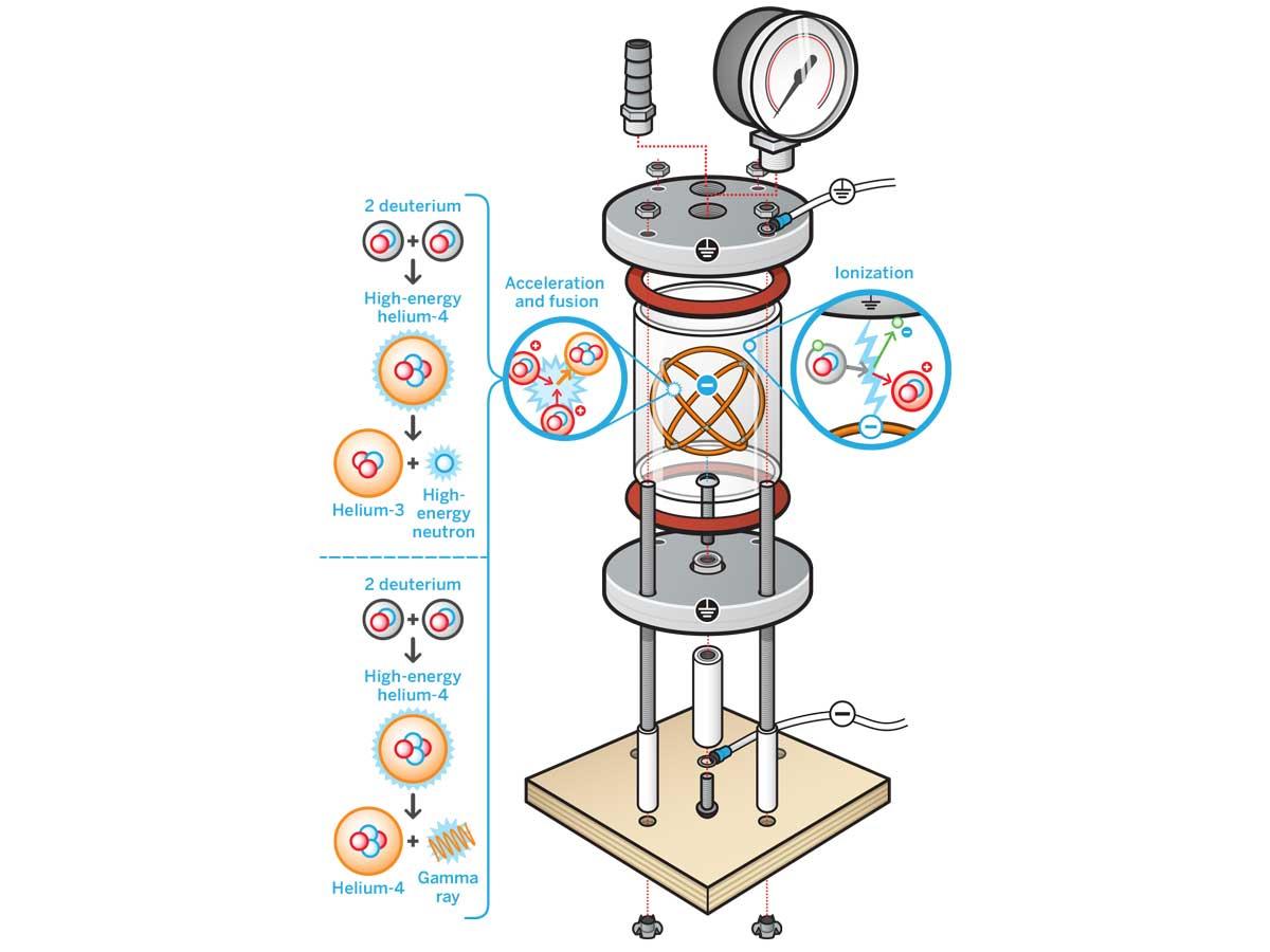 nuker_diagram_v4