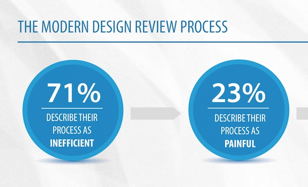 design_review_stats