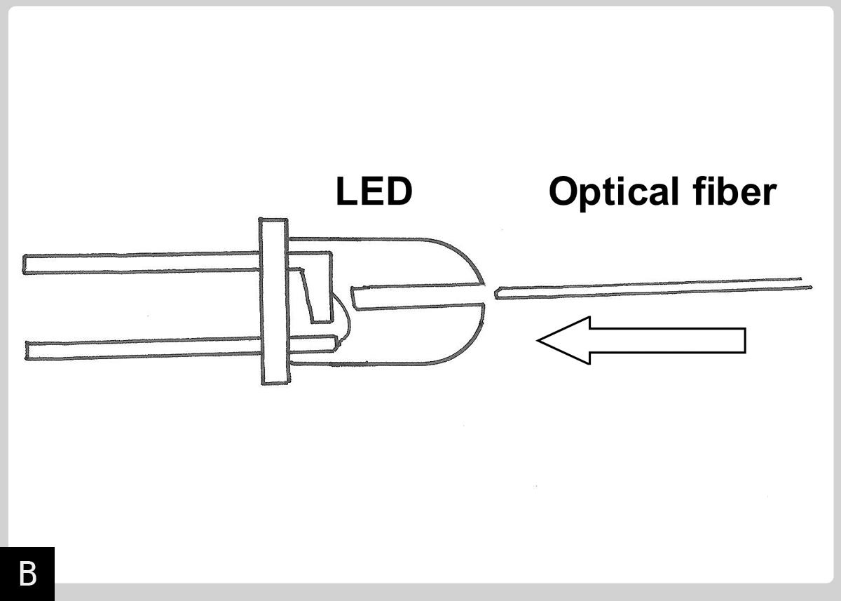 LED-3