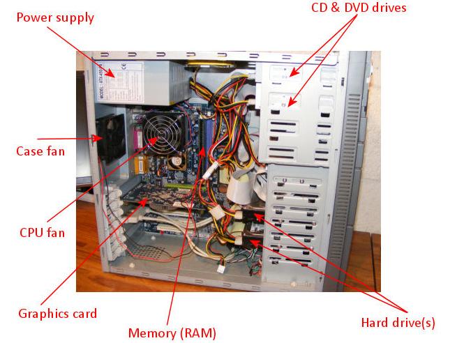 Home Build Pc Parts List
