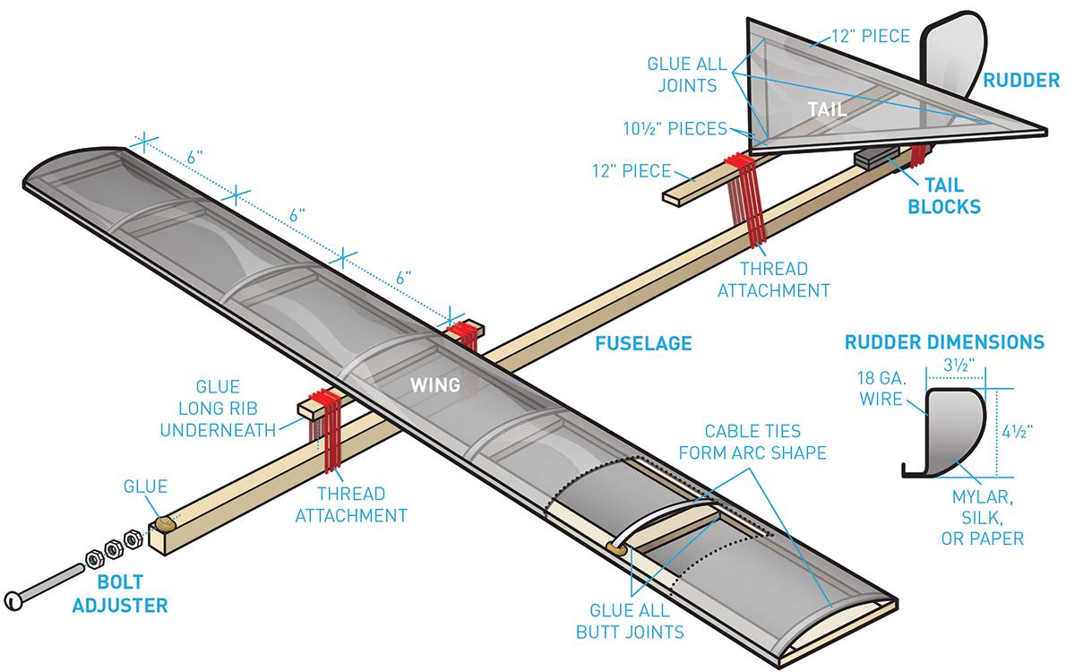 Best Wing Design Long Distance Glider