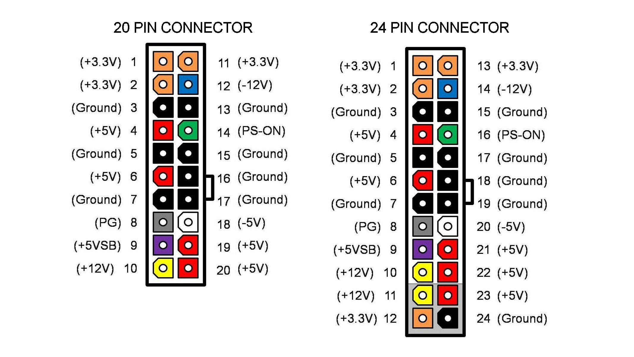 Dell Power Supply Color Wiring Diagram Library 24 Pin Turn A Computer Into Bench