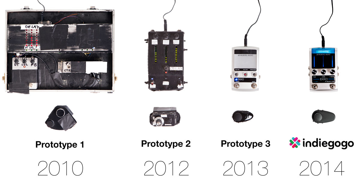 Going from a prototype to a product