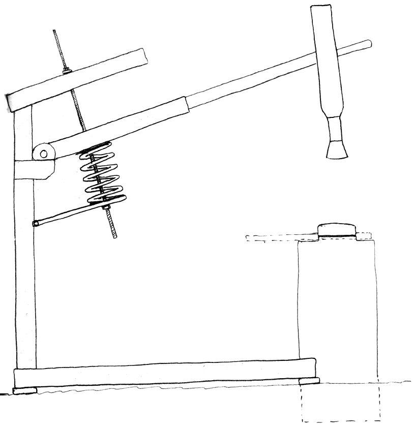 Manual Log Splitter Make